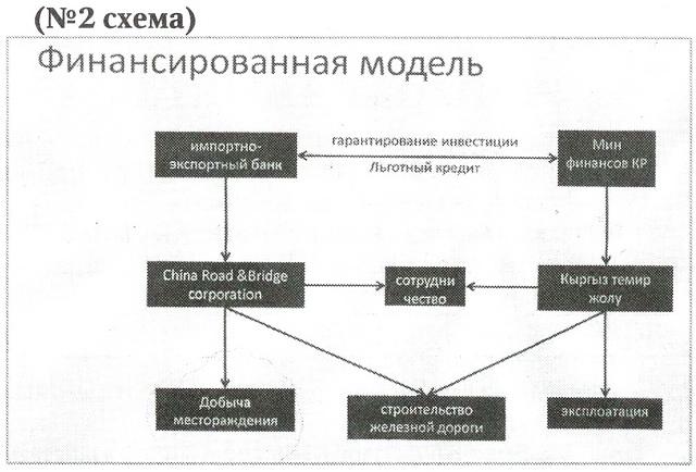 Схема №2.