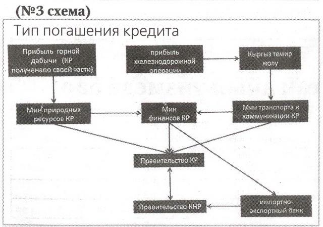 Схема №3.